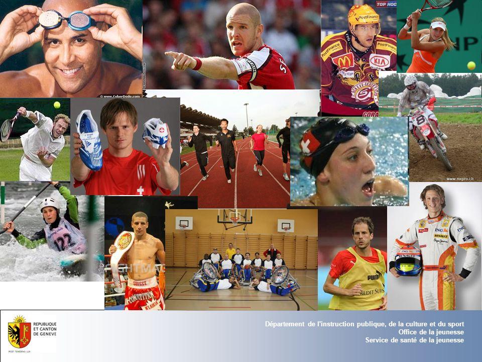 Département de l'instruction publique, de la culture et du sport Office de la jeunesse Service de santé de la jeunesse