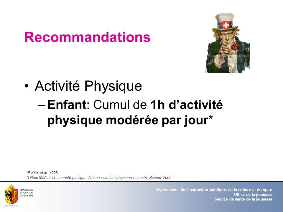 Département de l'instruction publique, de la culture et du sport Office de la jeunesse Service de santé de la jeunesse Recommandations Activité Physiq
