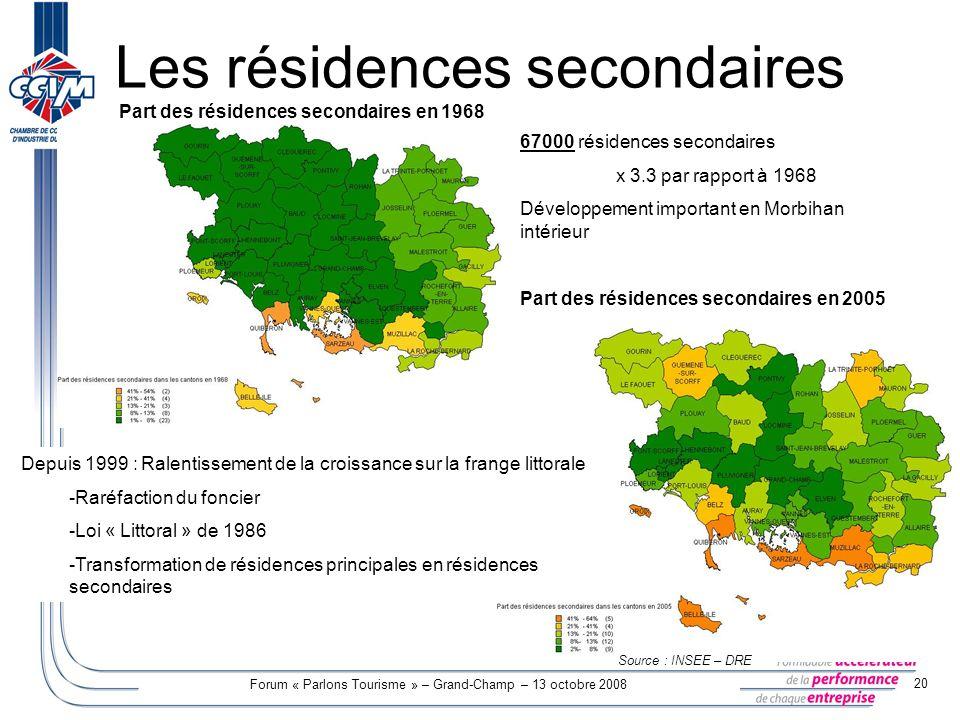 Forum « Parlons Tourisme » – Grand-Champ – 13 octobre 2008 20 Les résidences secondaires 67000 résidences secondaires x 3.3 par rapport à 1968 Dévelop