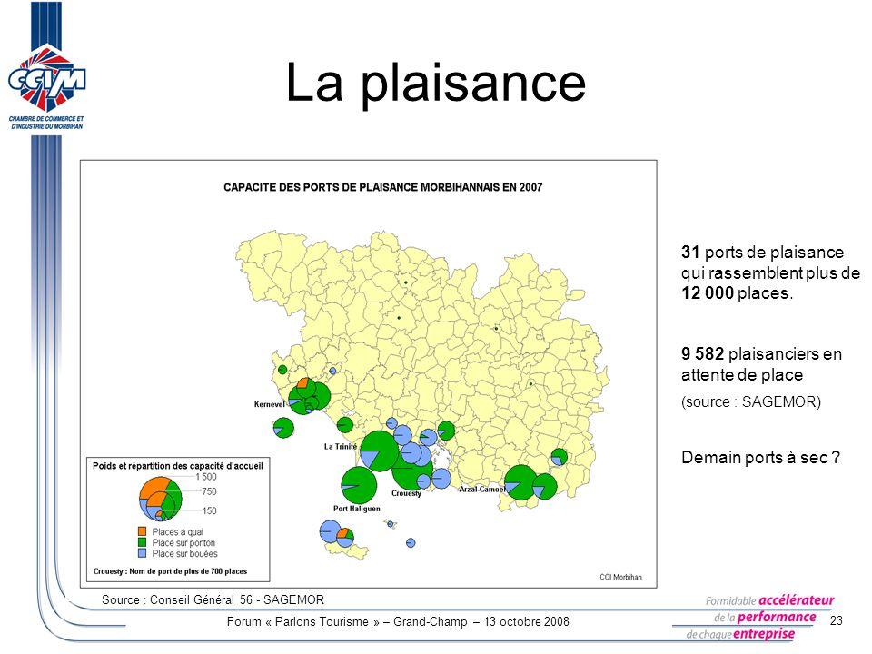 Forum « Parlons Tourisme » – Grand-Champ – 13 octobre 2008 23 La plaisance 31 ports de plaisance qui rassemblent plus de 12 000 places. 9 582 plaisanc