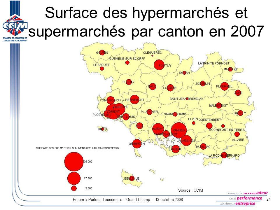 Forum « Parlons Tourisme » – Grand-Champ – 13 octobre 2008 24 Source : CCIM Surface des hypermarchés et supermarchés par canton en 2007