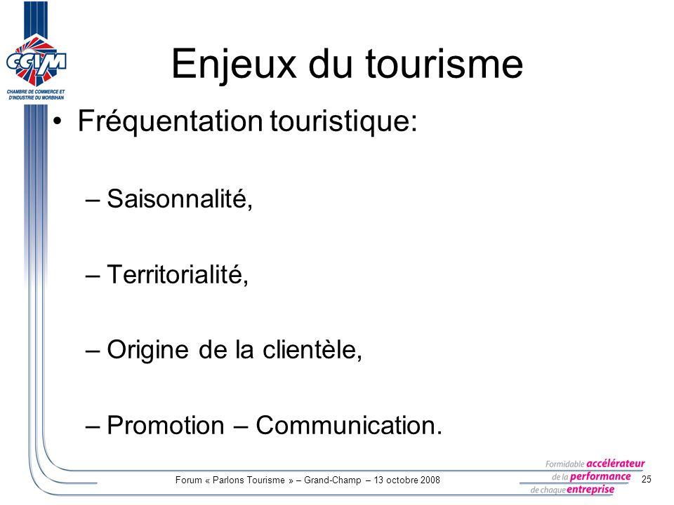Forum « Parlons Tourisme » – Grand-Champ – 13 octobre 2008 25 Enjeux du tourisme Fréquentation touristique: –Saisonnalité, –Territorialité, –Origine d