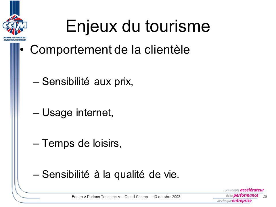 Forum « Parlons Tourisme » – Grand-Champ – 13 octobre 2008 26 Enjeux du tourisme Comportement de la clientèle –Sensibilité aux prix, –Usage internet,