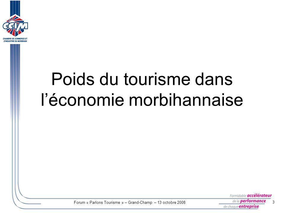Forum « Parlons Tourisme » – Grand-Champ – 13 octobre 2008 54 Les opérateurs privés investissent trop peu dans la formation du personnel et les aides publiques, pourraient certainement être mieux utilisés dans le cadre de démarches opérationnelles de professionnalisation et de démarches Qualité.