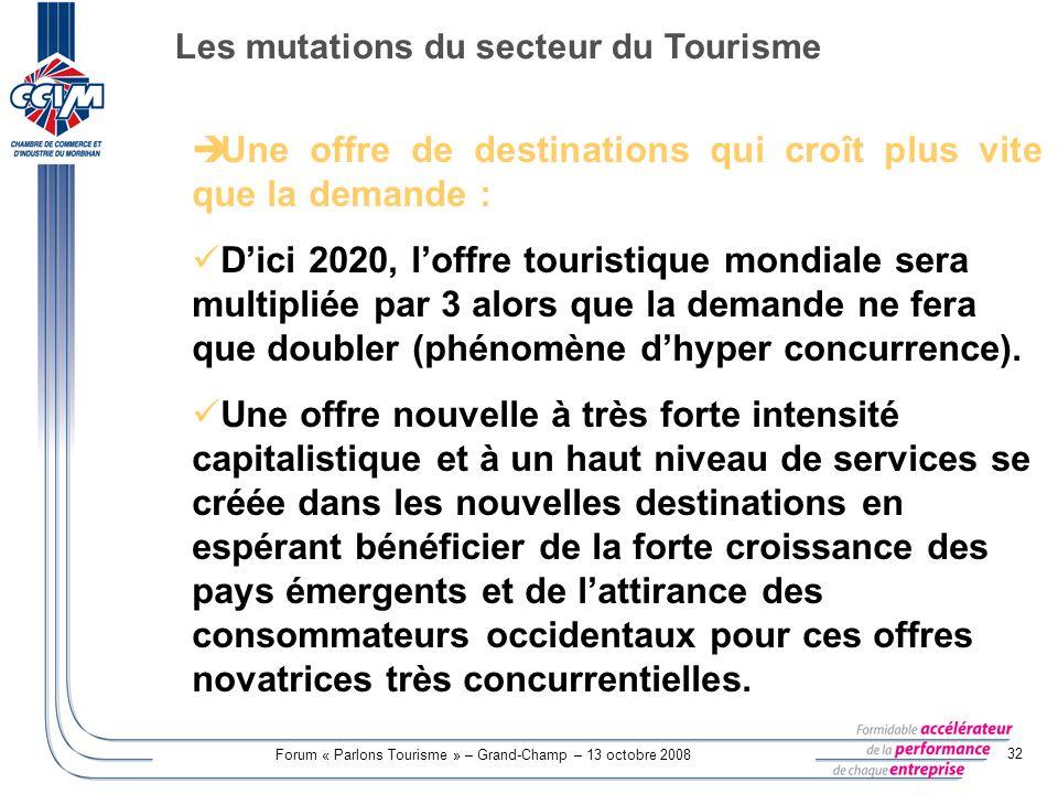Forum « Parlons Tourisme » – Grand-Champ – 13 octobre 2008 32 Une offre de destinations qui croît plus vite que la demande : Dici 2020, loffre tourist