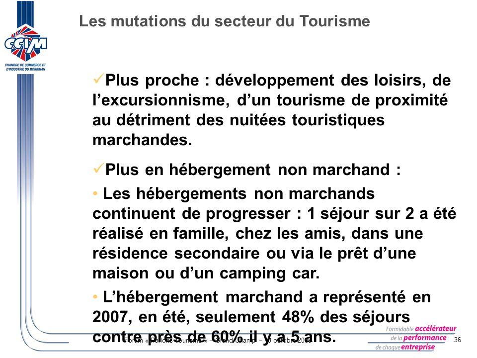 Forum « Parlons Tourisme » – Grand-Champ – 13 octobre 2008 36 Plus proche : développement des loisirs, de lexcursionnisme, dun tourisme de proximité a