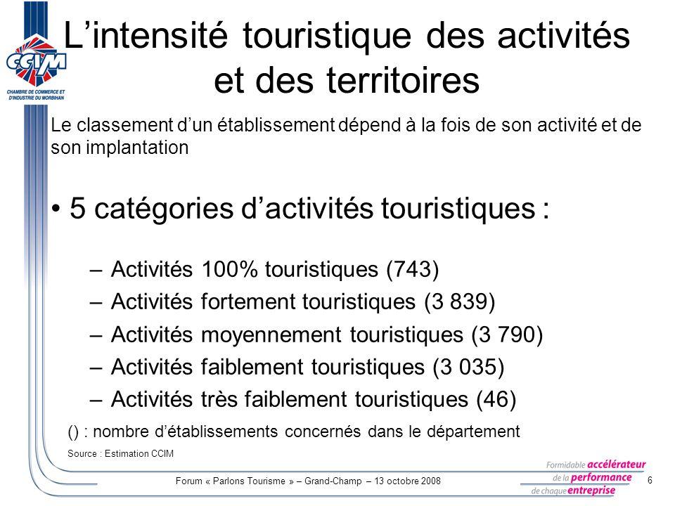 Forum « Parlons Tourisme » – Grand-Champ – 13 octobre 2008 7 Lintensité touristique des activités et des territoires Source : Estimation CCIM