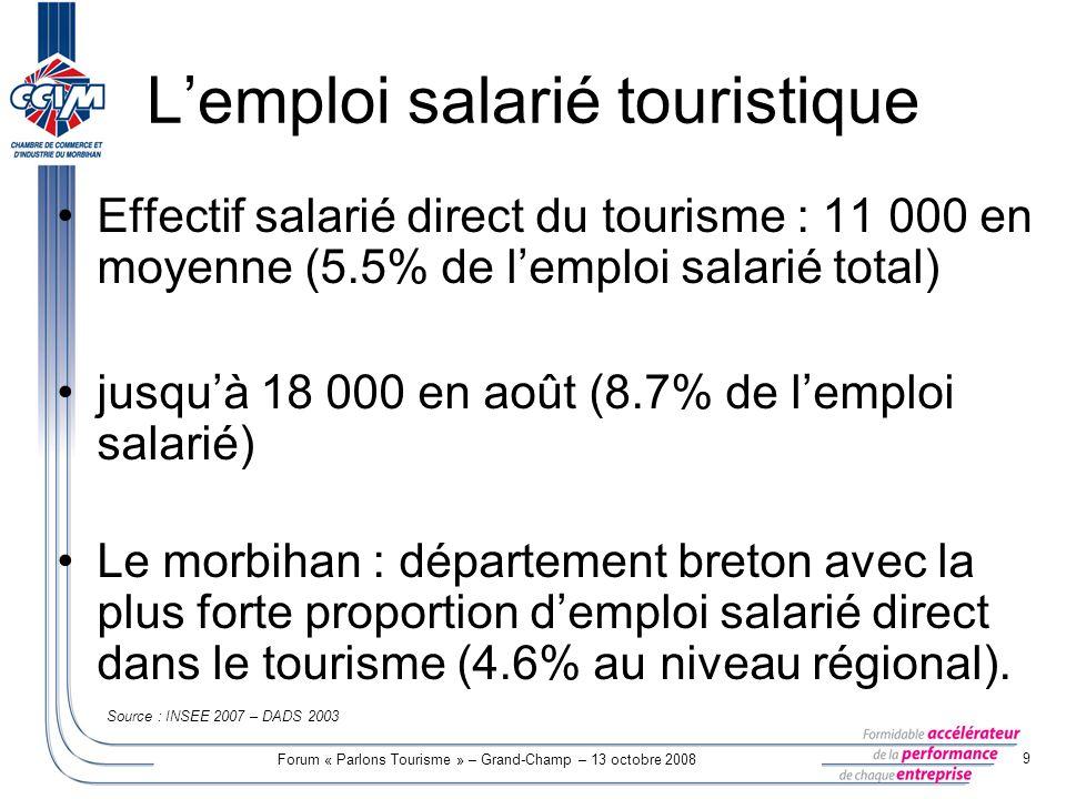Forum « Parlons Tourisme » – Grand-Champ – 13 octobre 2008 9 Lemploi salarié touristique Effectif salarié direct du tourisme : 11 000 en moyenne (5.5%