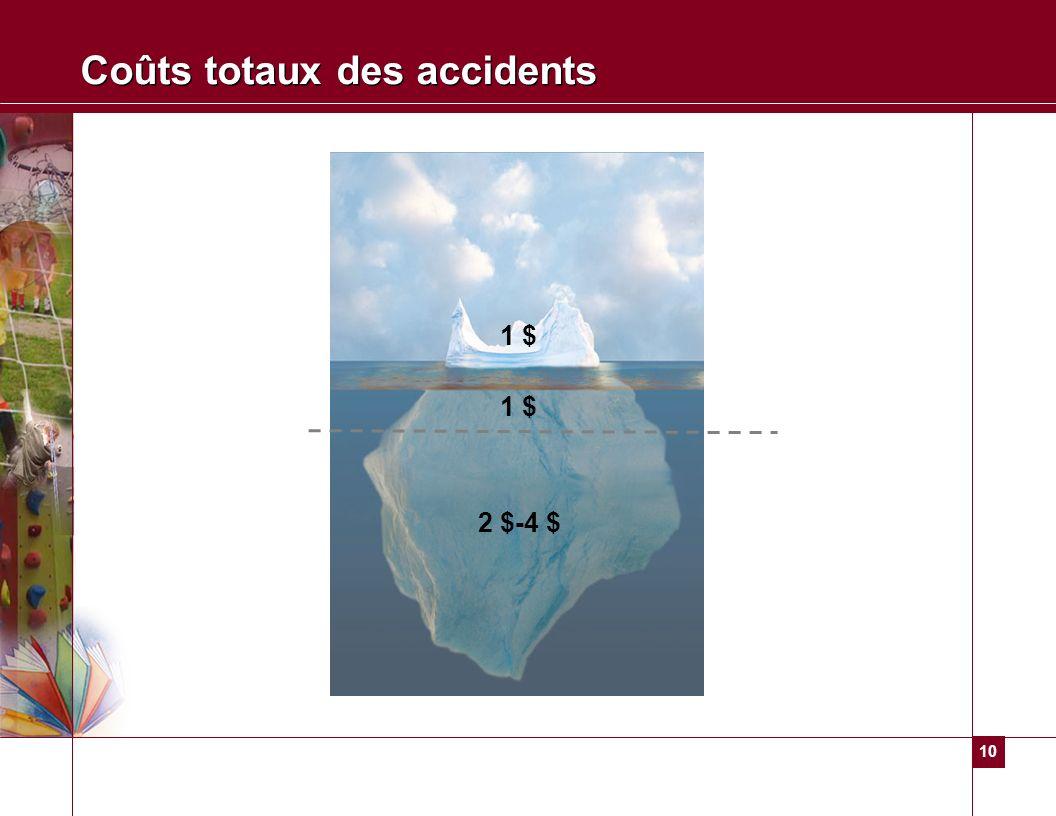 10 Coûts totaux des accidents 1 $ 2 $-4 $