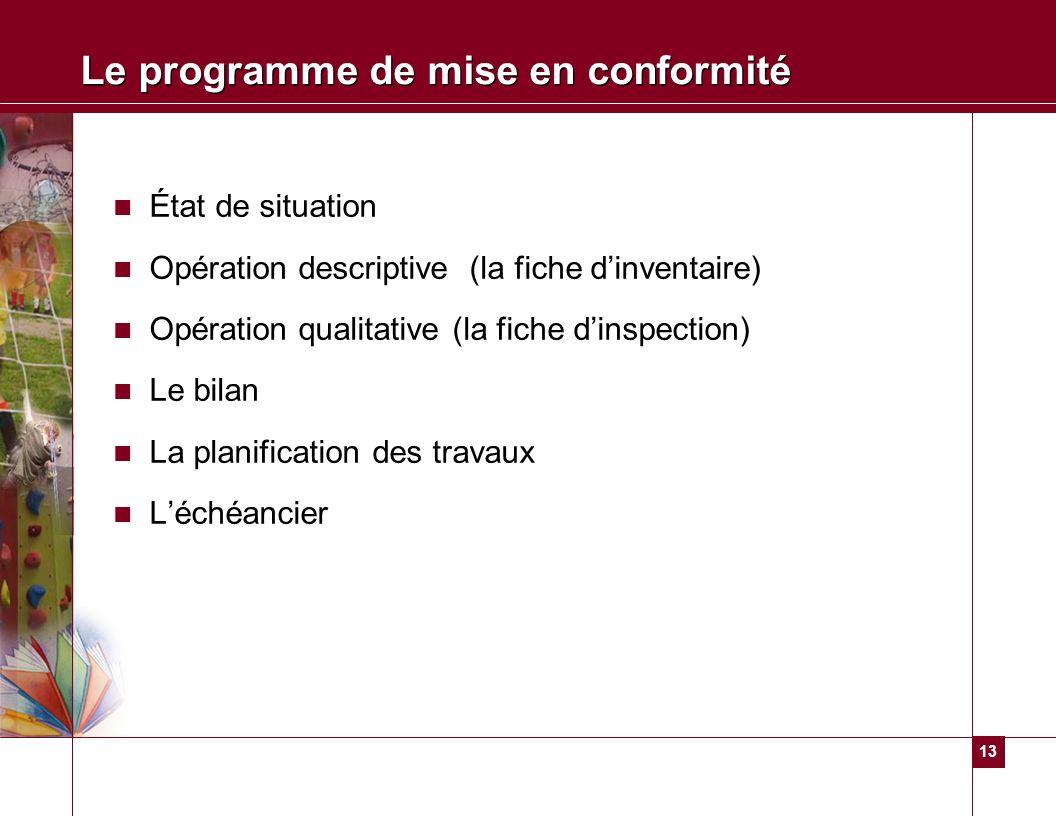 13 Le programme de mise en conformité État de situation Opération descriptive (la fiche dinventaire) Opération qualitative (la fiche dinspection) Le b