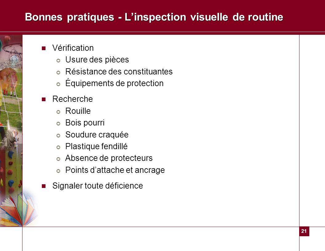 21 Bonnes pratiques - Linspection visuelle de routine Vérification Usure des pièces Résistance des constituantes Équipements de protection Recherche R