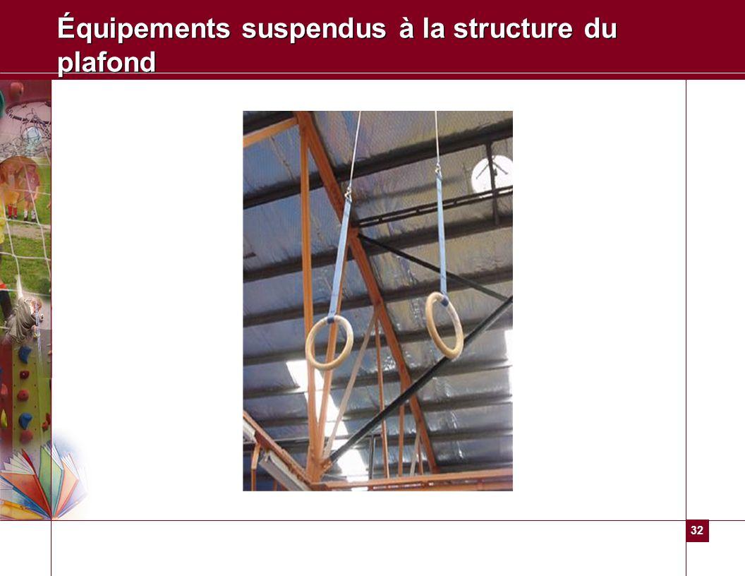 32 Équipements suspendus à la structure du plafond
