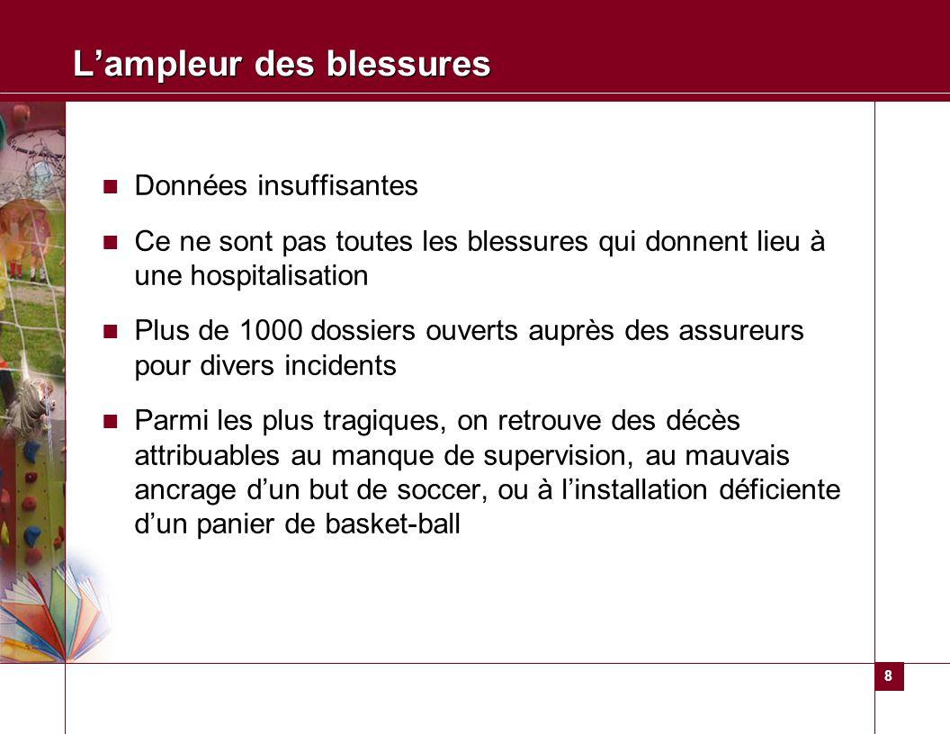 39 Remerciements M.Denis Brown, MELS M. Luc Dubé, Distribution Sports Loisirs M.