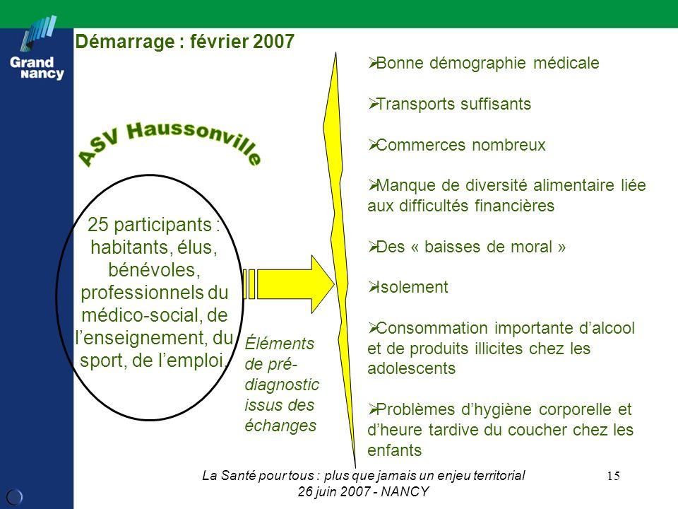 La Santé pour tous : plus que jamais un enjeu territorial 26 juin 2007 - NANCY 15 25 participants : habitants, élus, bénévoles, professionnels du médico-social, de lenseignement, du sport, de lemploi.