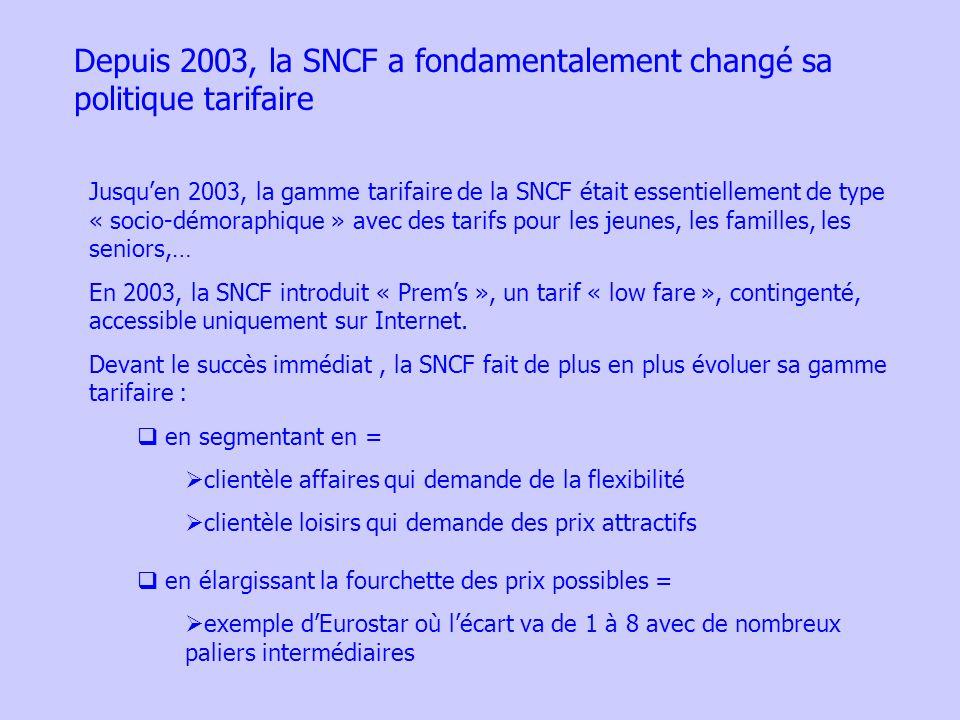 Depuis 2003, la SNCF a fondamentalement changé sa politique tarifaire Jusquen 2003, la gamme tarifaire de la SNCF était essentiellement de type « socio-démoraphique » avec des tarifs pour les jeunes, les familles, les seniors,… En 2003, la SNCF introduit « Prems », un tarif « low fare », contingenté, accessible uniquement sur Internet.