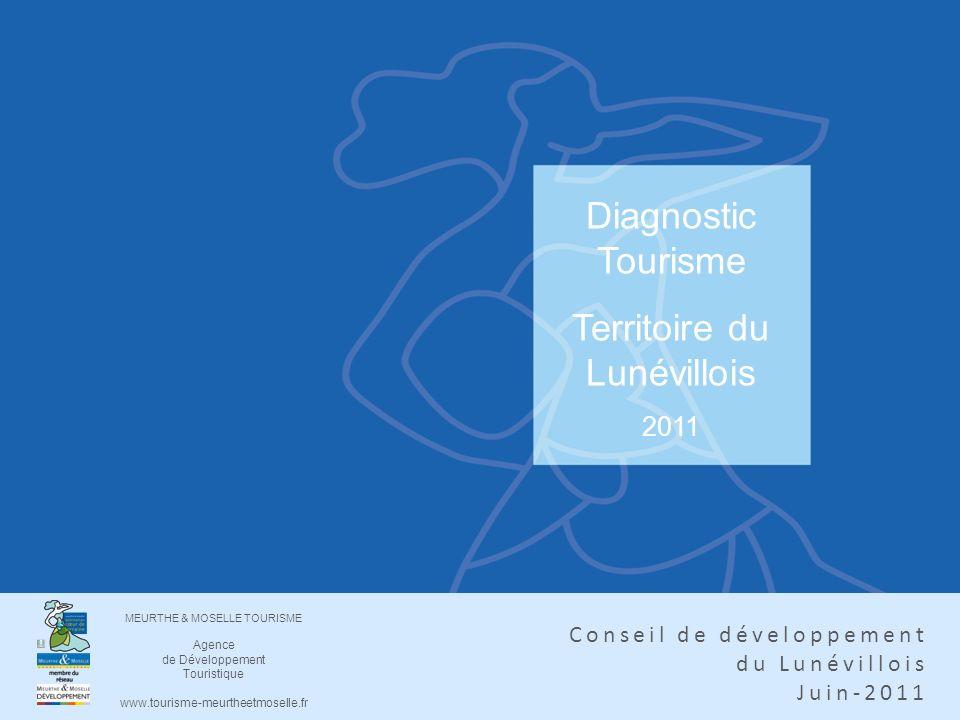MEURTHE & MOSELLE TOURISME Agence de Développement Touristique www.tourisme-meurtheetmoselle.fr Conseil de développement du Lunévillois Juin-2011 Diag
