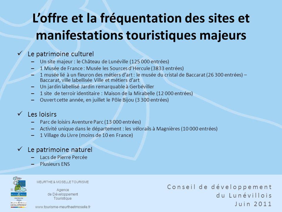 MEURTHE & MOSELLE TOURISME Agence de Développement Touristique www.tourisme-meurtheetmoselle.fr Conseil de développement du Lunévillois Juin 2011 Loff