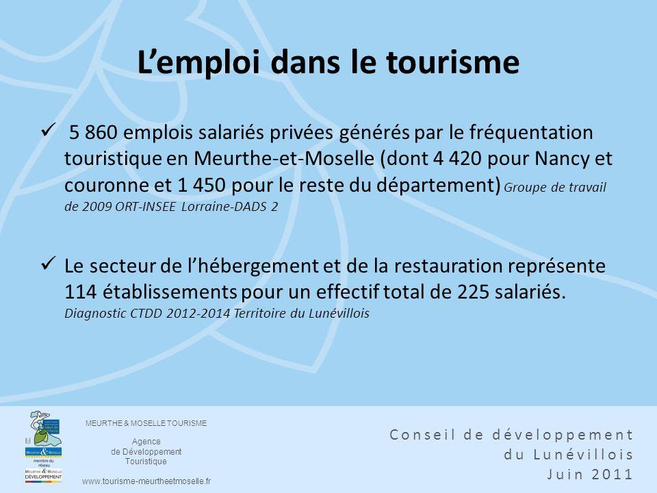 MEURTHE & MOSELLE TOURISME Agence de Développement Touristique www.tourisme-meurtheetmoselle.fr Conseil de développement du Lunévillois Juin 2011 Lemp