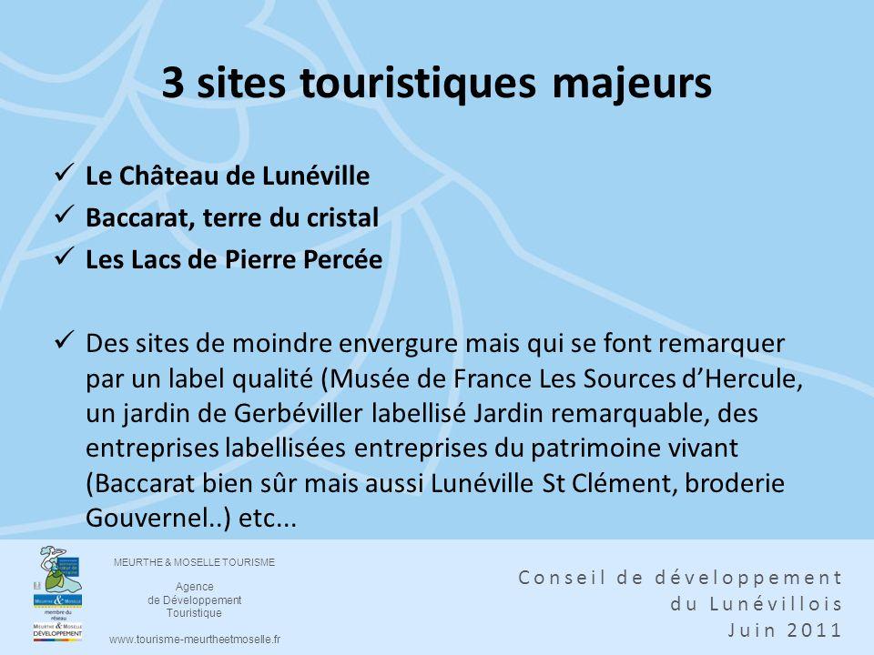MEURTHE & MOSELLE TOURISME Agence de Développement Touristique www.tourisme-meurtheetmoselle.fr Conseil de développement du Lunévillois Juin 2011 3 si