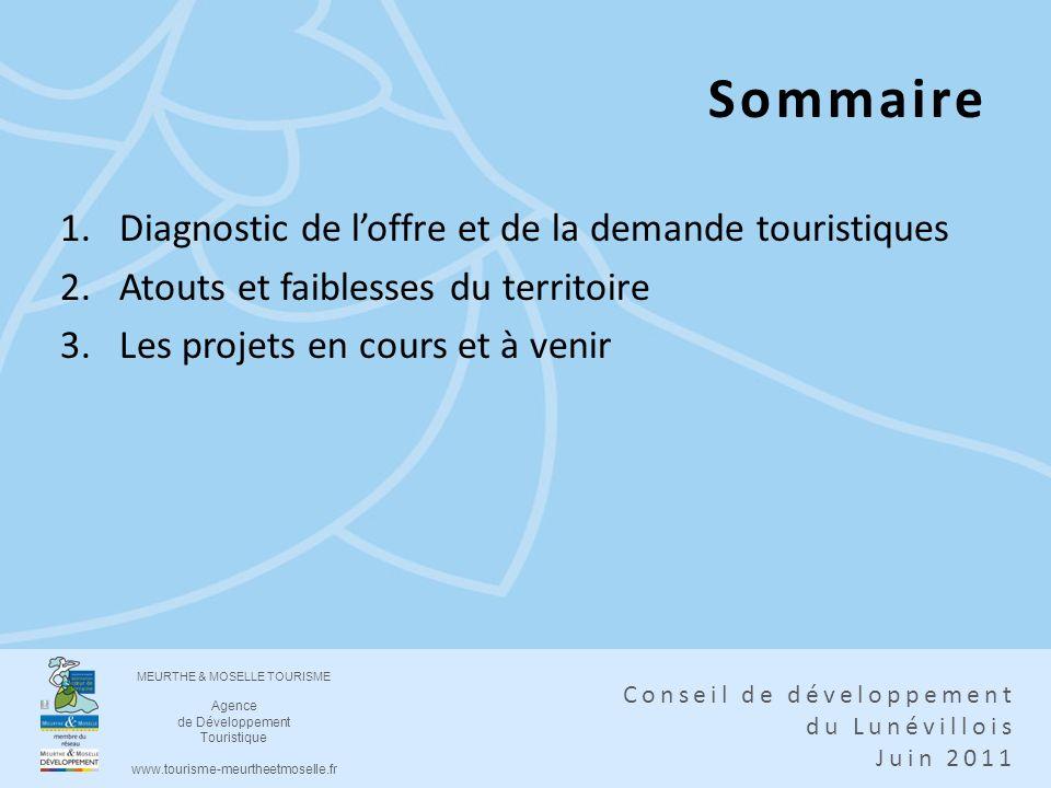 MEURTHE & MOSELLE TOURISME Agence de Développement Touristique www.tourisme-meurtheetmoselle.fr Conseil de développement du Lunévillois Juin 2011 Somm