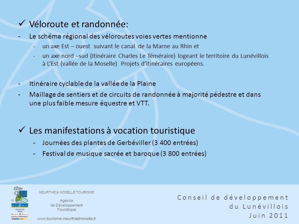 MEURTHE & MOSELLE TOURISME Agence de Développement Touristique www.tourisme-meurtheetmoselle.fr Conseil de développement du Lunévillois Juin 2011 Vélo