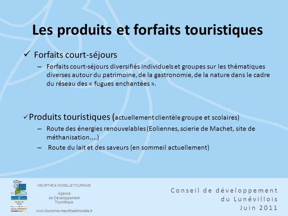 MEURTHE & MOSELLE TOURISME Agence de Développement Touristique www.tourisme-meurtheetmoselle.fr Conseil de développement du Lunévillois Juin 2011 Les