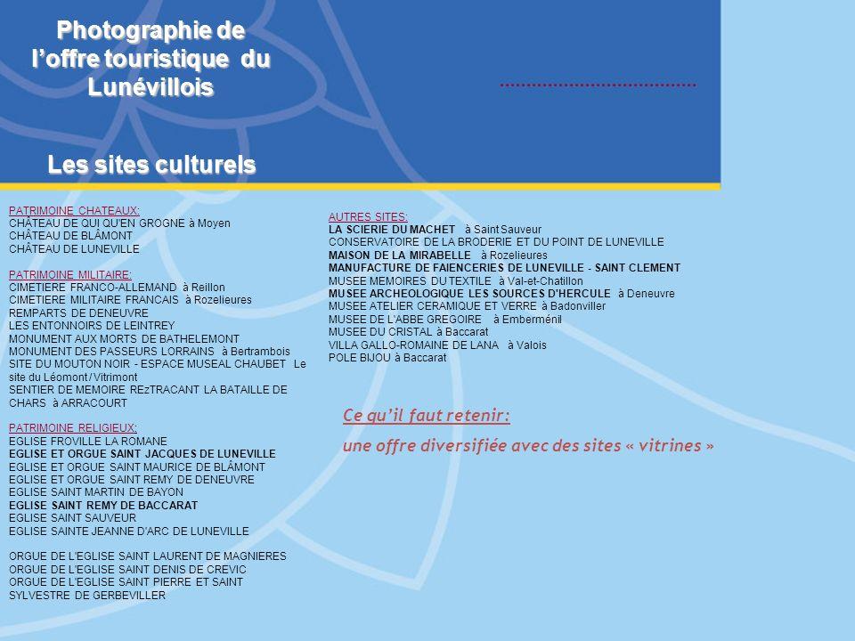 MEURTHE & MOSELLE TOURISME Agence de Développement Touristique www.tourisme-meurtheetmoselle.fr Conseil de développement du Lunévillois Juin-2011 Les
