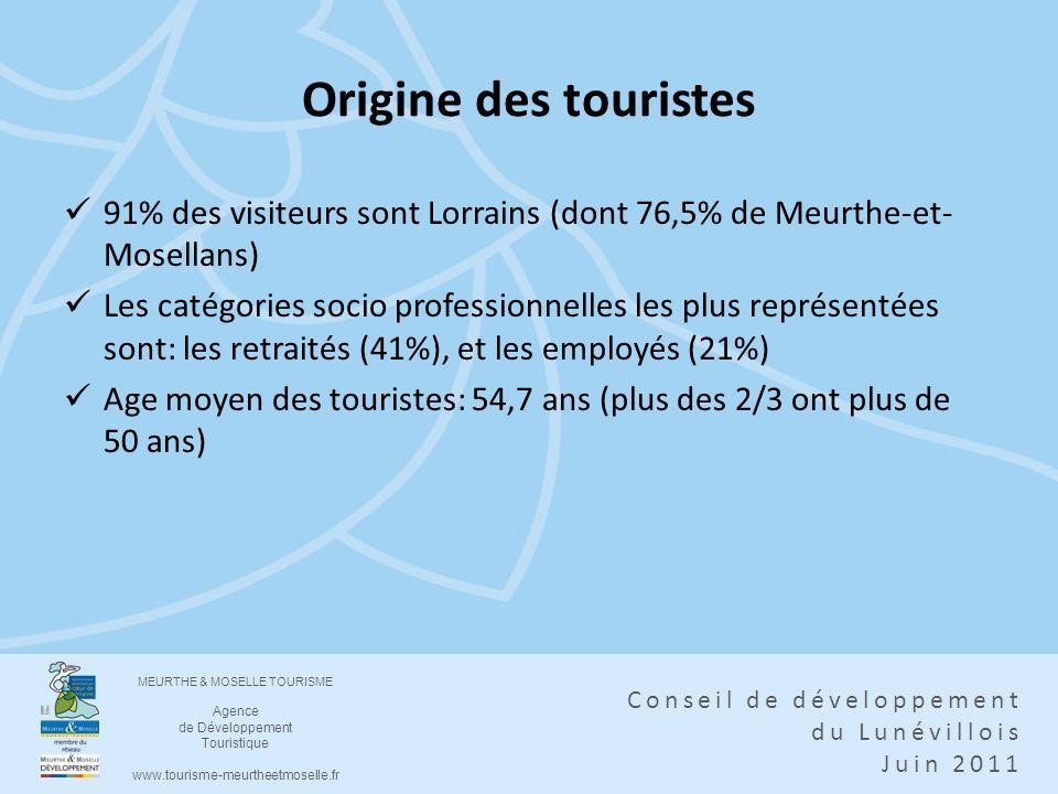 MEURTHE & MOSELLE TOURISME Agence de Développement Touristique www.tourisme-meurtheetmoselle.fr Conseil de développement du Lunévillois Juin 2011 Orig