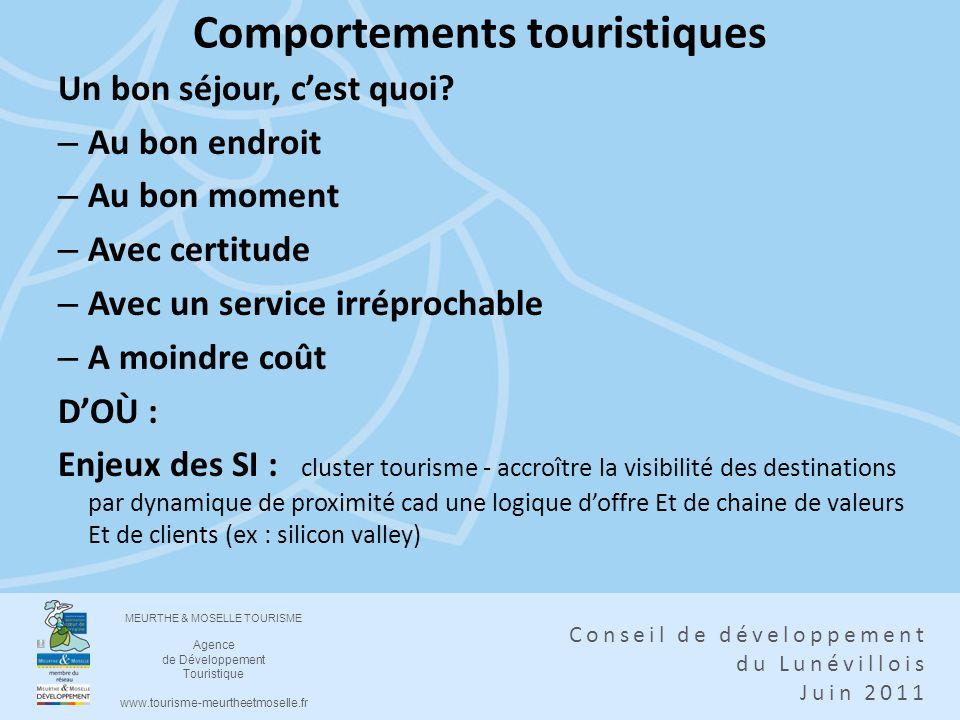 MEURTHE & MOSELLE TOURISME Agence de Développement Touristique www.tourisme-meurtheetmoselle.fr Conseil de développement du Lunévillois Juin 2011 Comp