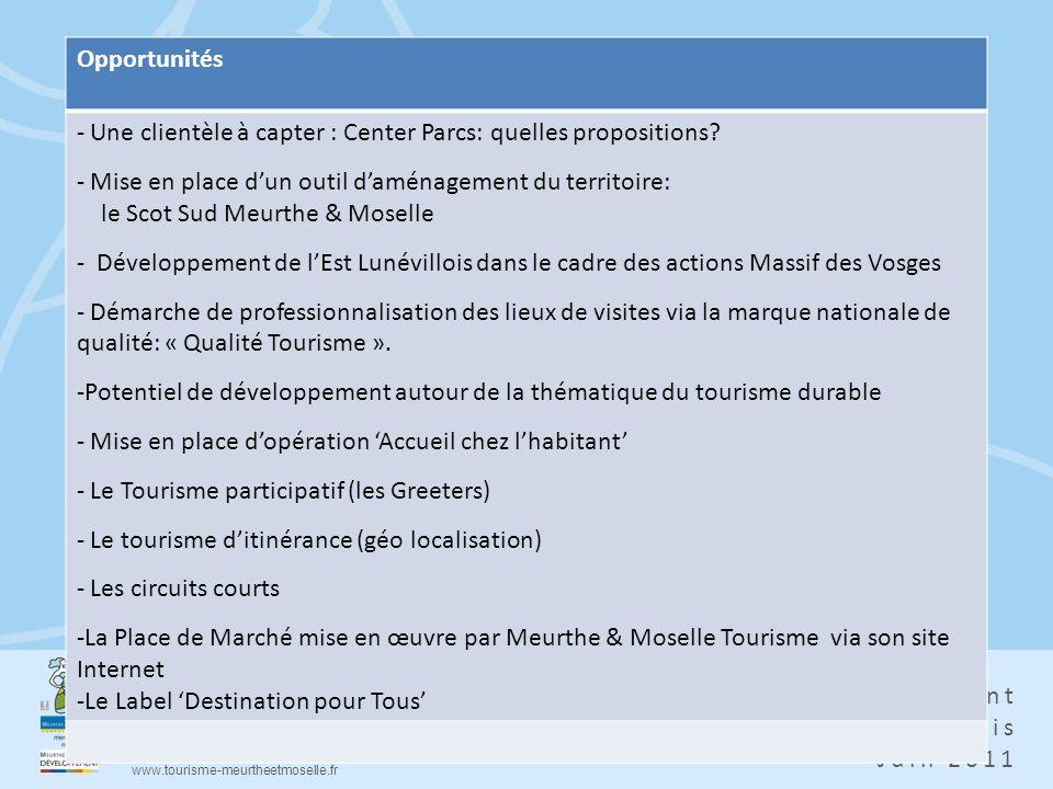 MEURTHE & MOSELLE TOURISME Agence de Développement Touristique www.tourisme-meurtheetmoselle.fr Conseil de développement du Lunévillois Juin 2011 Oppo