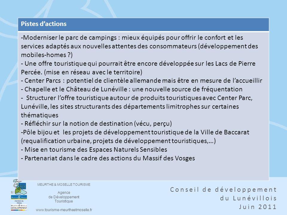 MEURTHE & MOSELLE TOURISME Agence de Développement Touristique www.tourisme-meurtheetmoselle.fr Conseil de développement du Lunévillois Juin 2011 Pist