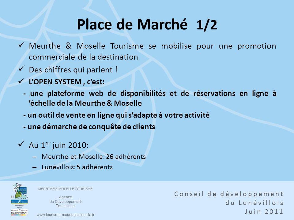 MEURTHE & MOSELLE TOURISME Agence de Développement Touristique www.tourisme-meurtheetmoselle.fr Conseil de développement du Lunévillois Juin 2011 Plac