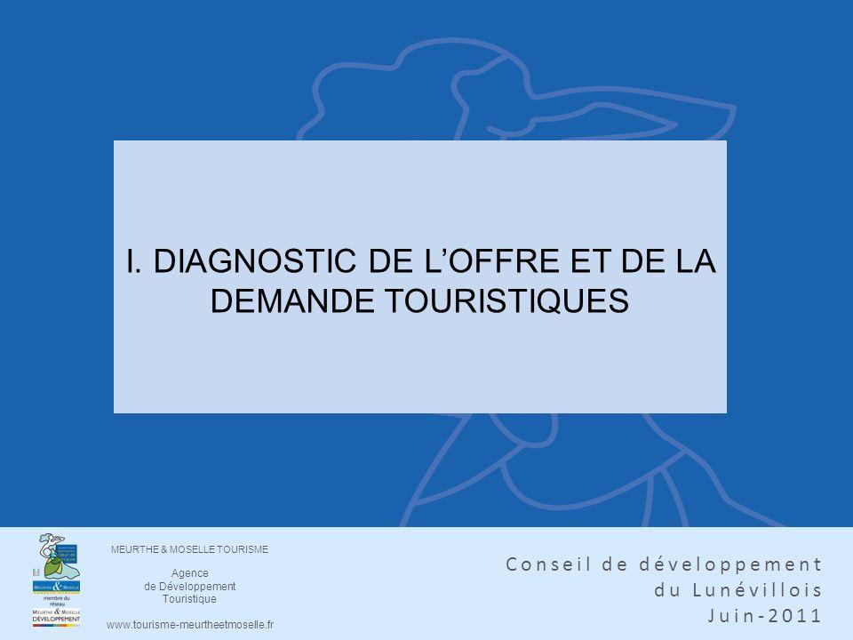 MEURTHE & MOSELLE TOURISME Agence de Développement Touristique www.tourisme-meurtheetmoselle.fr Conseil de développement du Lunévillois Juin-2011 I. D