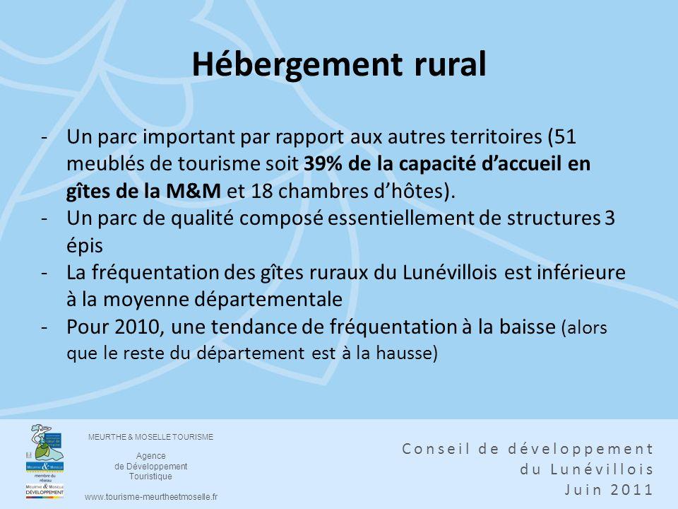 MEURTHE & MOSELLE TOURISME Agence de Développement Touristique www.tourisme-meurtheetmoselle.fr Conseil de développement du Lunévillois Juin 2011 Hébe