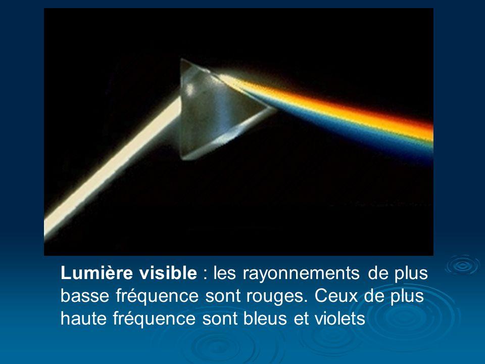 Lumière visible : les rayonnements de plus basse fréquence sont rouges. Ceux de plus haute fréquence sont bleus et violets
