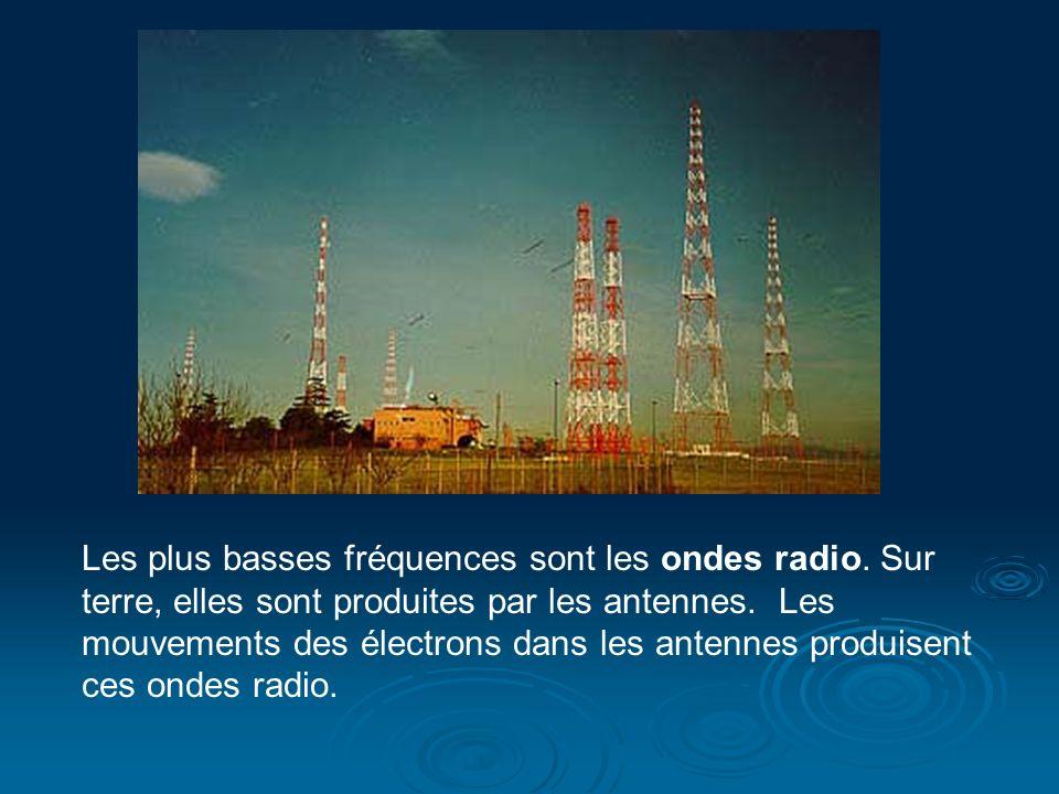 Les plus basses fréquences sont les ondes radio. Sur terre, elles sont produites par les antennes. Les mouvements des électrons dans les antennes prod