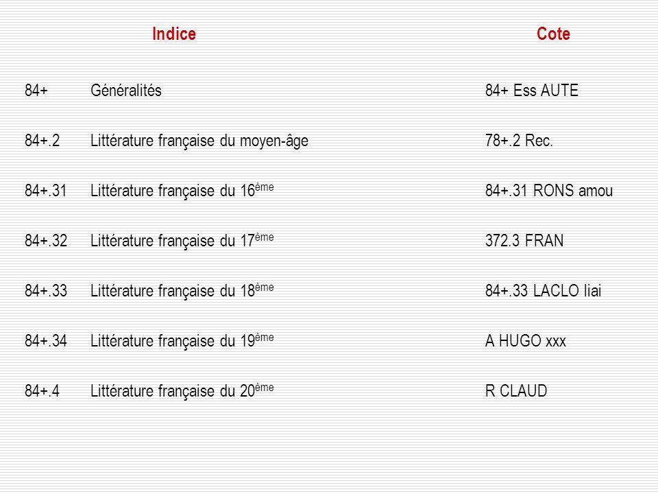 84+Généralités84+ Ess AUTE 84+.2Littérature française du moyen-âge78+.2 Rec.