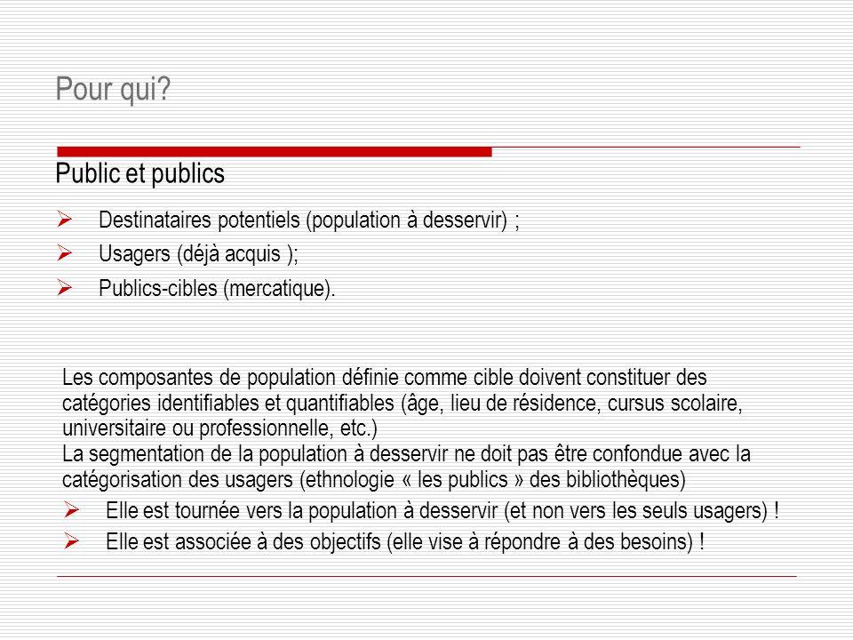 Public et publics Destinataires potentiels (population à desservir) ; Usagers (déjà acquis ); Publics-cibles (mercatique).