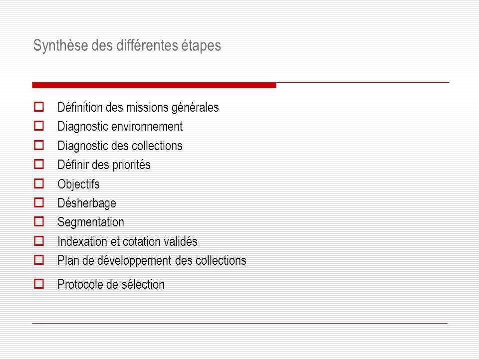 Synthèse des différentes étapes Définition des missions générales Diagnostic environnement Diagnostic des collections Définir des priorités Objectifs Désherbage Segmentation Indexation et cotation validés Plan de développement des collections Protocole de sélection