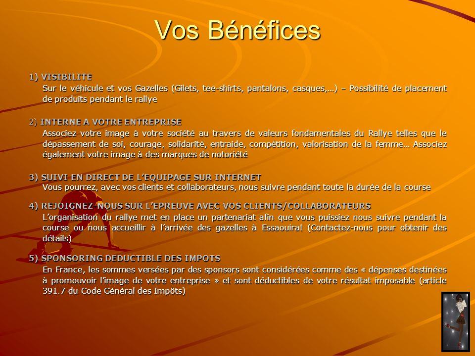 Vos Bénéfices 1) VISIBILITE Sur le véhicule et vos Gazelles (Gilets, tee-shirts, pantalons, casques,…) – Possibilité de placement de produits pendant