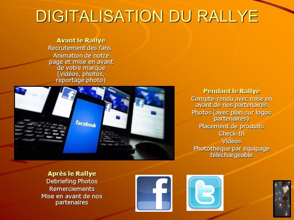 DIGITALISATION DU RALLYE Avant le Rallye Recrutement des fans Animation de notre page et mise en avant de votre marque (vidéos, photos, reportage phot