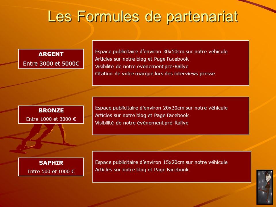 Les Formules de partenariat ARGENT Entre 3000 et 5000 BRONZE Entre 1000 et 3000 SAPHIR Entre 500 et 1000 Espace publicitaire denviron 15x20cm sur notr