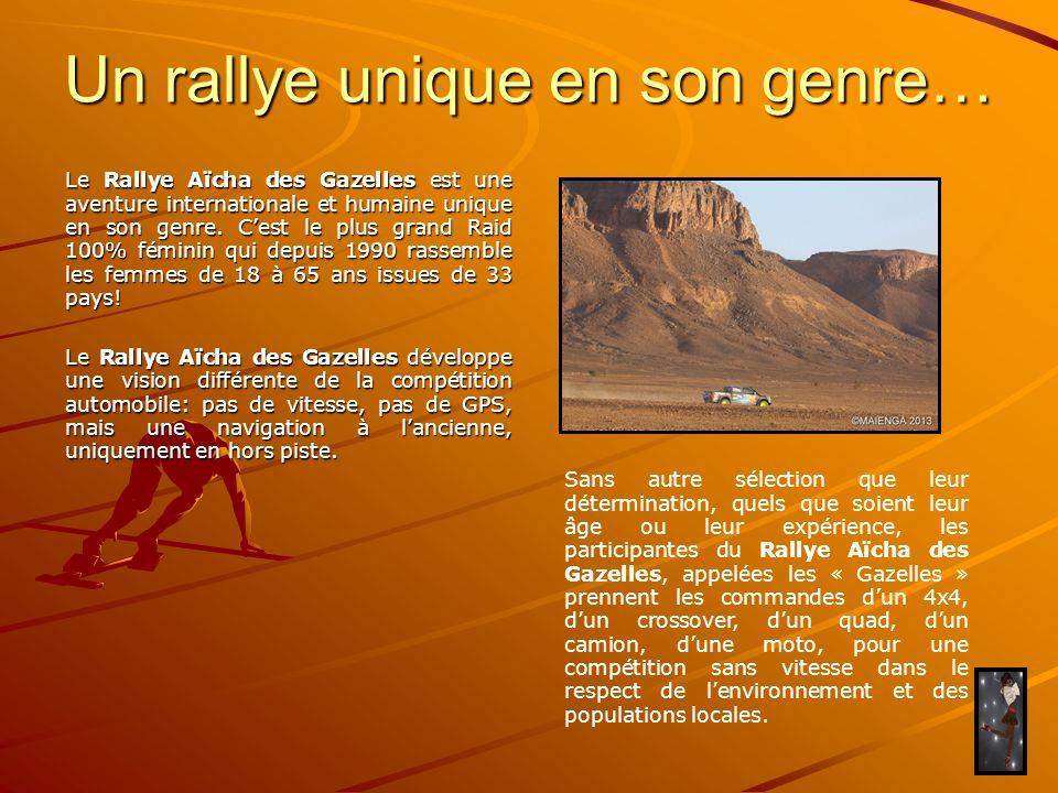 Un rallye unique en son genre… Le Rallye Aïcha des Gazelles est une aventure internationale et humaine unique en son genre. Cest le plus grand Raid 10