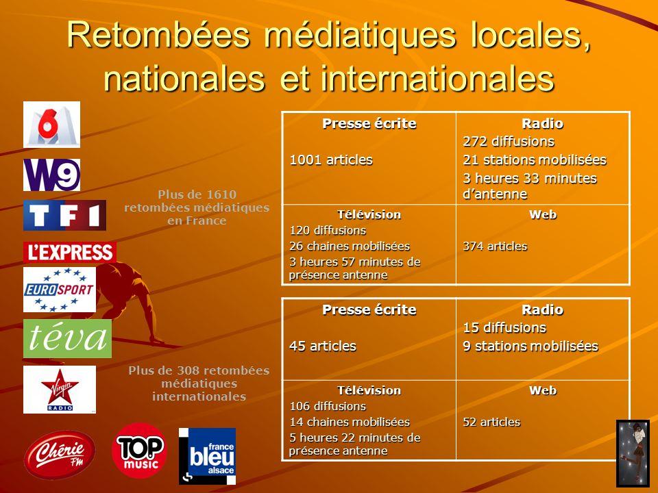 Retombées médiatiques locales, nationales et internationales Presse écrite 1001 articles Radio 272 diffusions 21 stations mobilisées 3 heures 33 minut