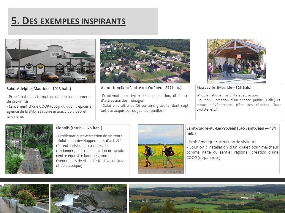 3 5. D ES EXEMPLES INSPIRANTS Saint-Adelphe (Mauricie1013 hab.) - Problématique : fermeture du dernier commerce de proximité - Lancement dune COOP (Co