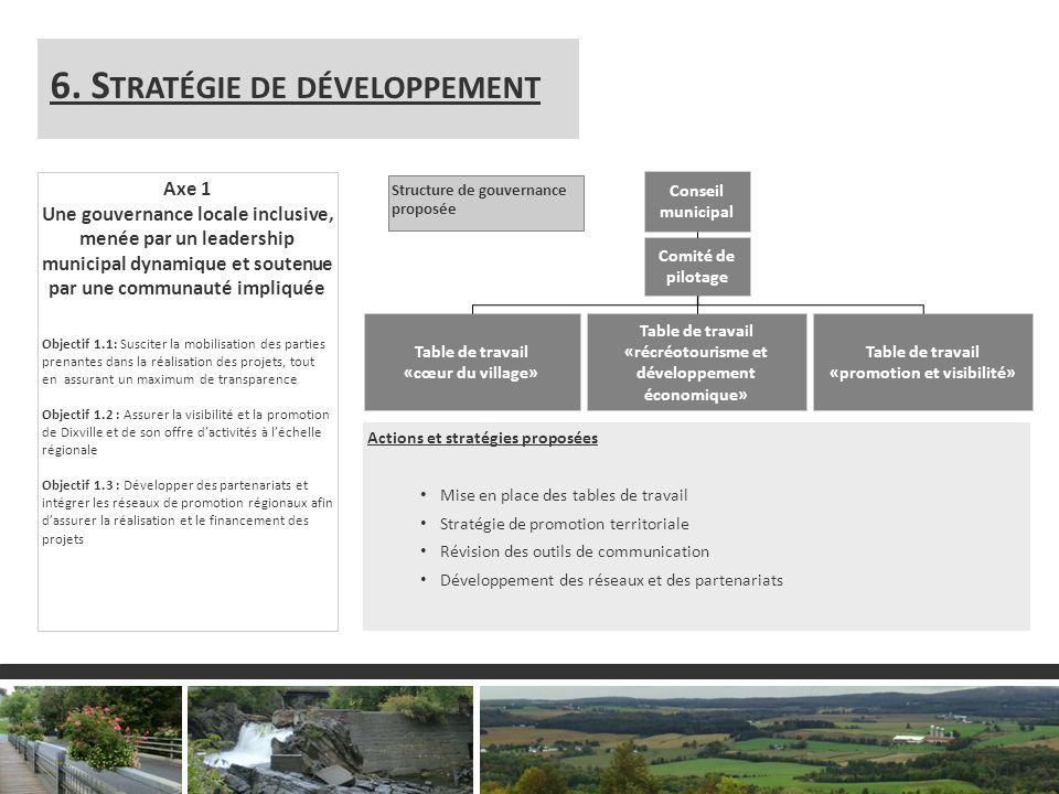 3 Axe 1 Une gouvernance locale inclusive, menée par un leadership municipal dynamique et soutenue par une communauté impliquée Objectif 1.1: Susciter la mobilisation des parties prenantes dans la réalisation des projets, tout en assurant un maximum de transparence Objectif 1.2 : Assurer la visibilité et la promotion de Dixville et de son offre dactivités à léchelle régionale Objectif 1.3 : Développer des partenariats et intégrer les réseaux de promotion régionaux afin dassurer la réalisation et le financement des projets Conseil municipal Comité de pilotage Table de travail «cœur du village» Table de travail «récréotourisme et développement économique» Table de travail «promotion et visibilité» Actions et stratégies proposées Mise en place des tables de travail Stratégie de promotion territoriale Révision des outils de communication Développement des réseaux et des partenariats Structure de gouvernance proposée 6.