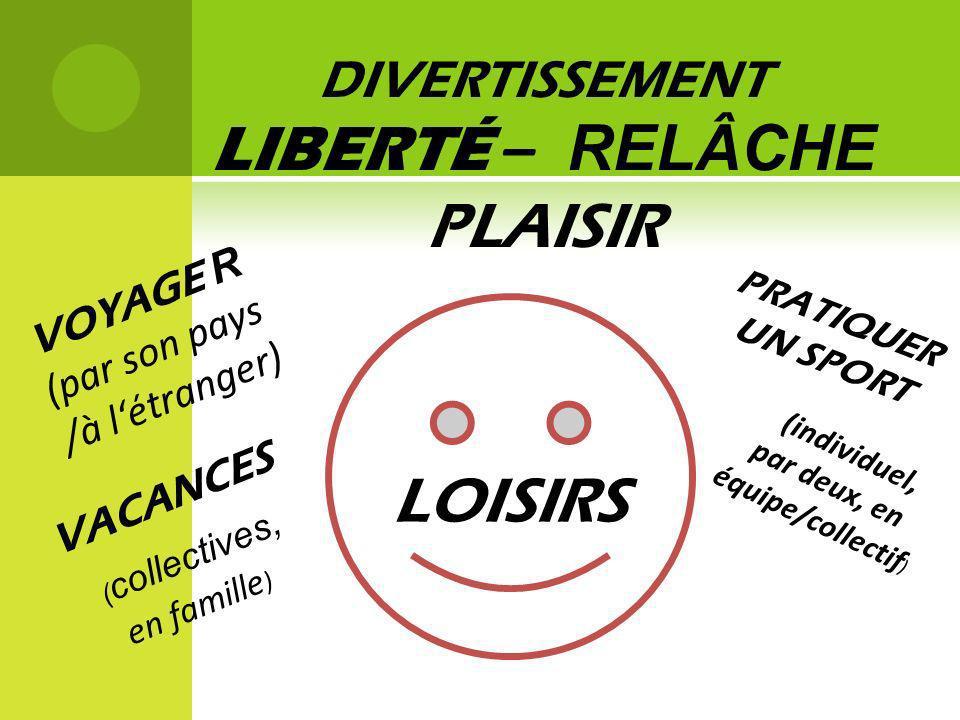 LOISIRS DIVERTISSEMENT LIBERTÉ – RELÂCHE PLAISIR VOYAGE R (par son pays /à létranger) PRATIQUER UN SPORT (individuel, par deux, en équipe/collectif ) VACANCES ( collectives, en famille )