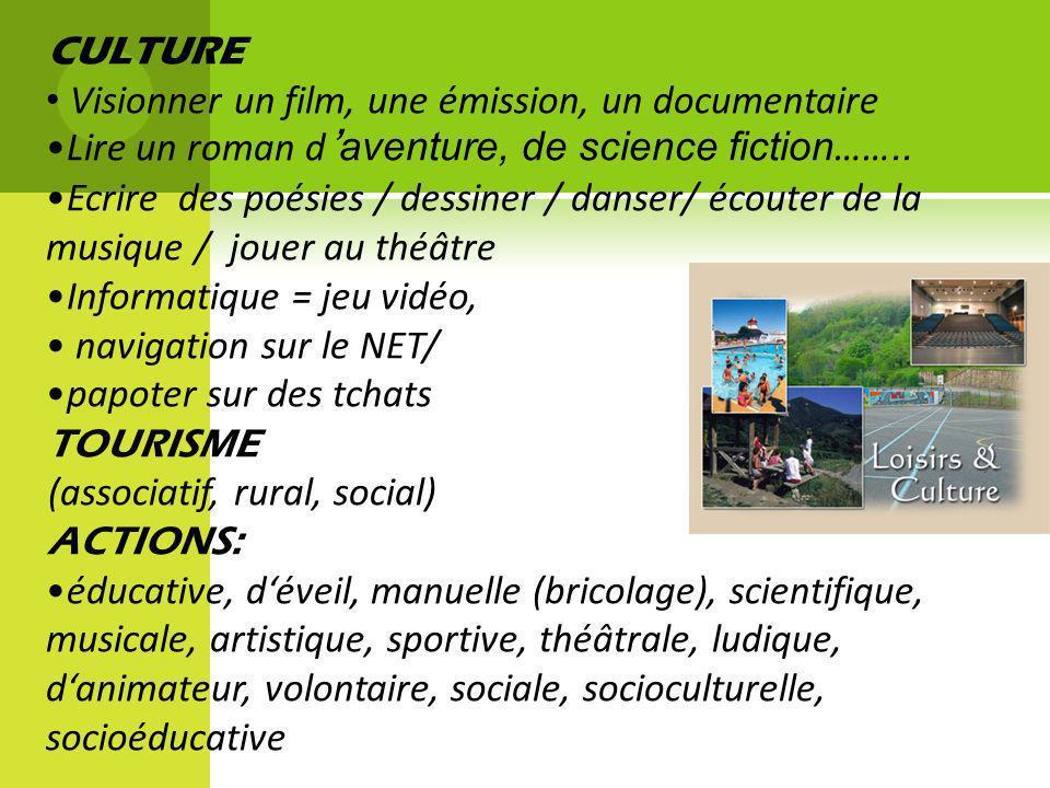 CULTURE Visionner un film, une émission, un documentaire Lire un roman d ' aventure, de science fiction ……..