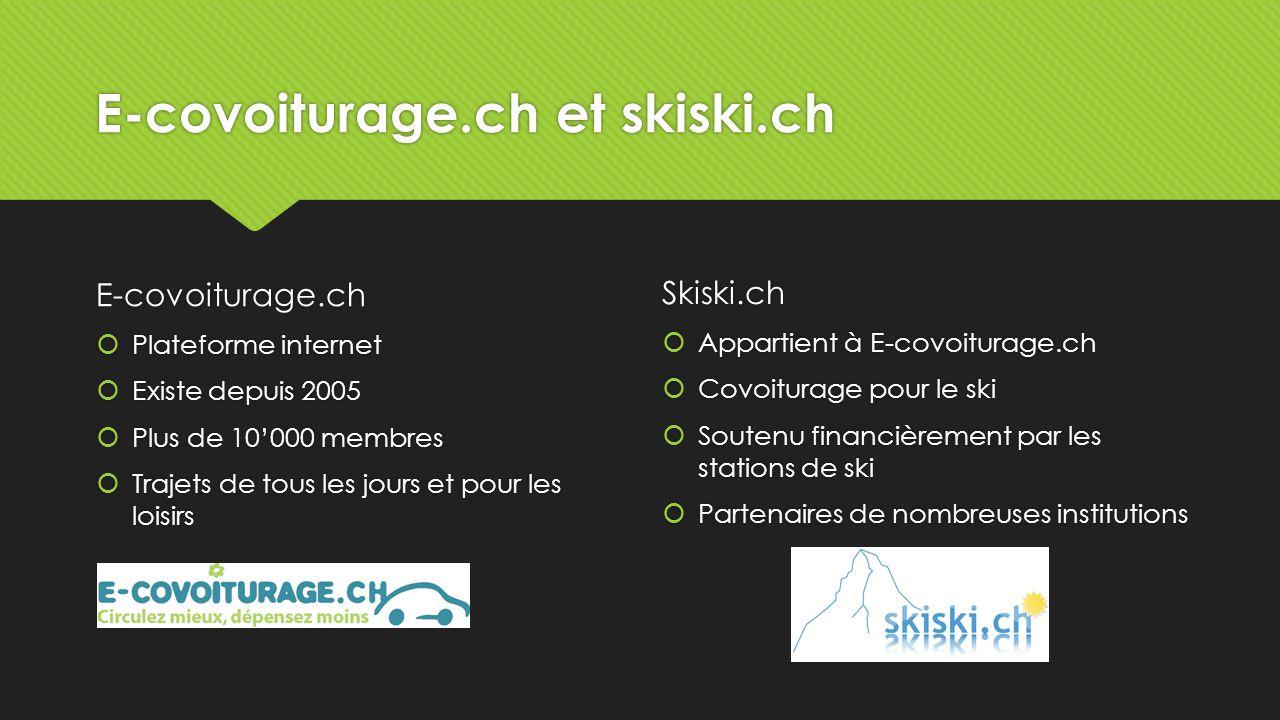 E-covoiturage.ch et skiski.ch E-covoiturage.ch Plateforme internet Existe depuis 2005 Plus de 10000 membres Trajets de tous les jours et pour les lois