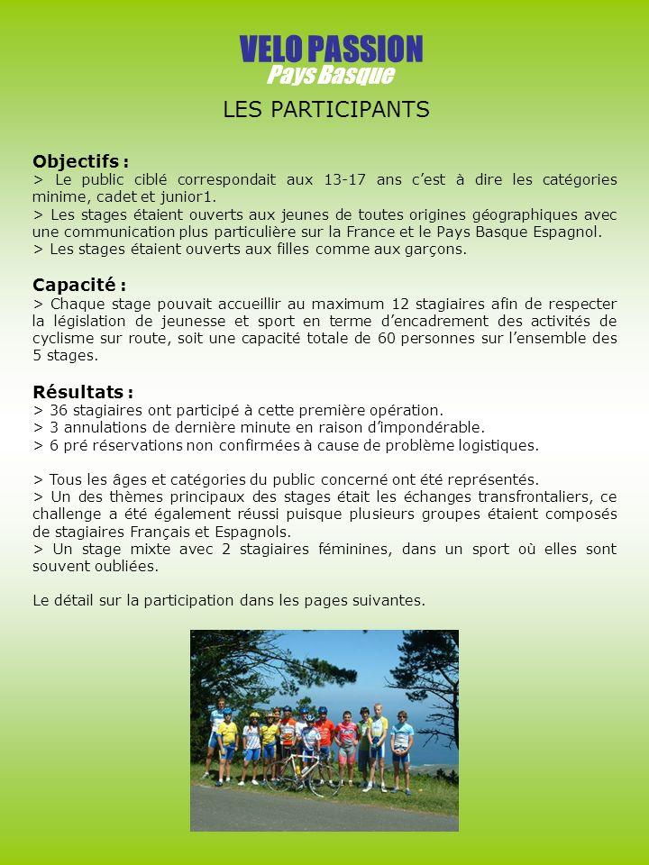 VELO PASSION Pays Basque LES PARTICIPANTS Objectifs : > Le public ciblé correspondait aux 13-17 ans cest à dire les catégories minime, cadet et junior